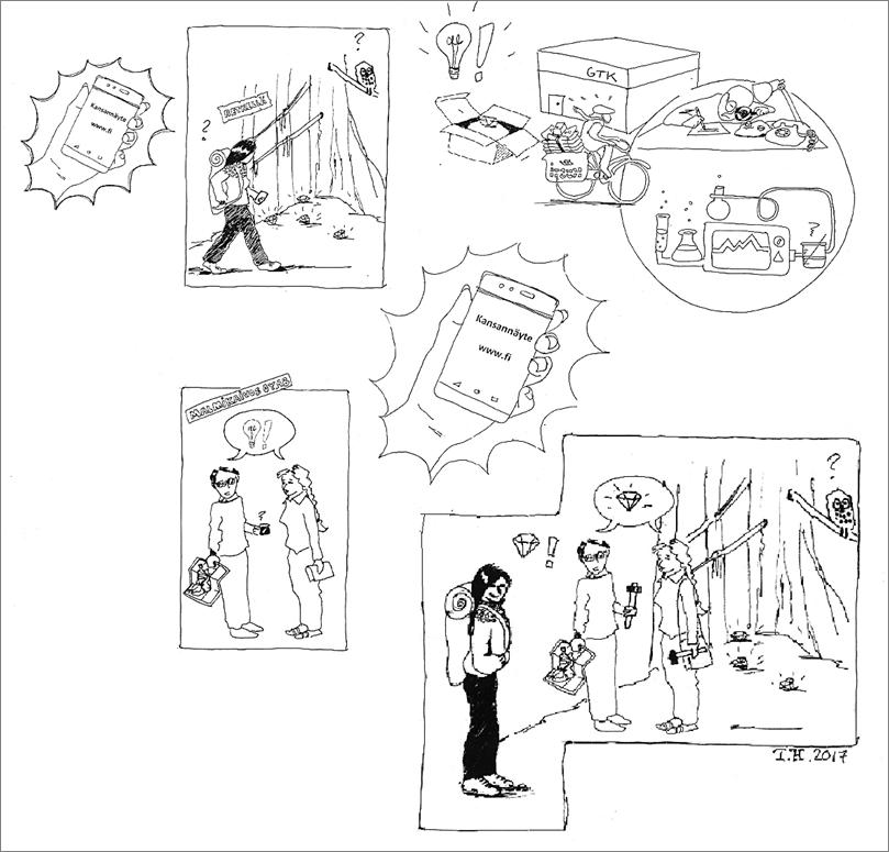 Mobiilisovellus-sarjakuva